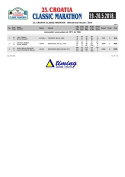 thumbnail of Official Final Results – Žene