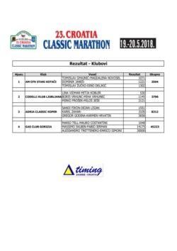 thumbnail of Official Final Results – Klubovi